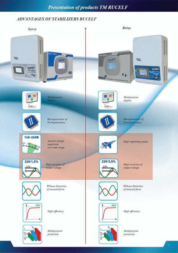 stabilizer-listrik